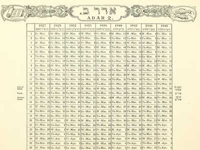 Jewish calendar showing Adar II between 1927 and 1948